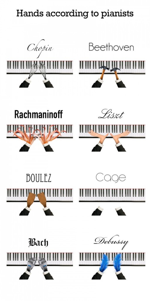 hands_according_to_composers